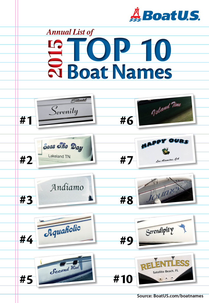 top 10 boat names in 2015
