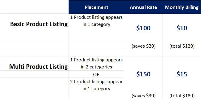 boat-shop-listings-rates