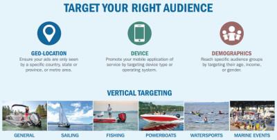 marine target audience