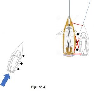 Boats are secured with taut docklines and offset to prevent contact of rigs, antennas, etc. if the raft rolls.
